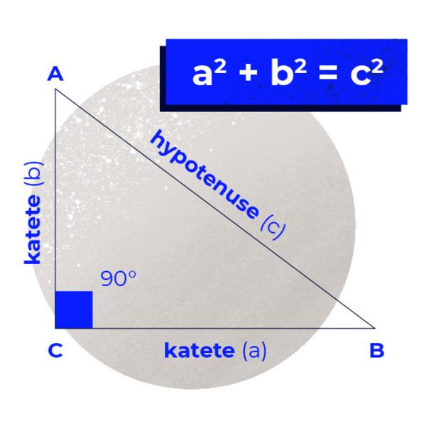 Pythagoras   Clio